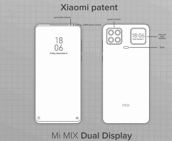 Xiaomi Mi Mix Dual Display